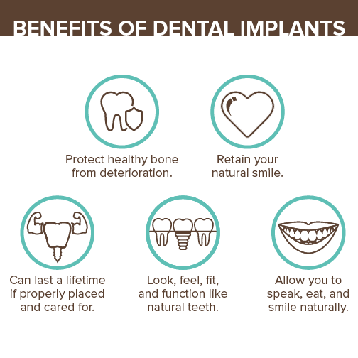 Infographic showing the benefits of dental implants with our Beaverton, OR dentist